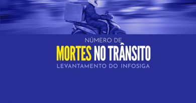 Mortes no Trânsito | Por conta de prazos impossíveis de cumprir, Motoclistas representam 35% dos acidentes fatais